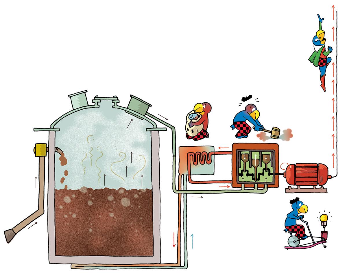 Grafik Funktionsprinzip Biogas
