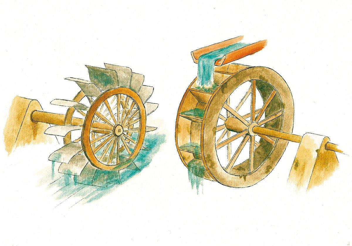 Grafik von zwei Wasserrädern